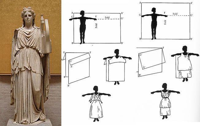 Древние костюмы своими руками