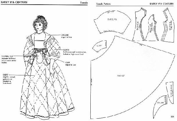 платье свадебное для девочке своими руками