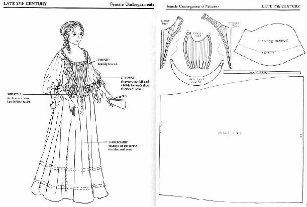 Женский костюм франция